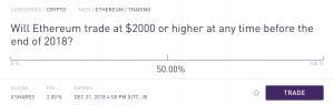 Example Market listing on Augur